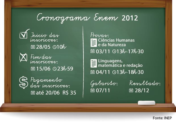 cronograma emem 2012
