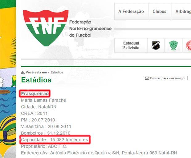 Site da FNF com a ficha do Frasqueirão