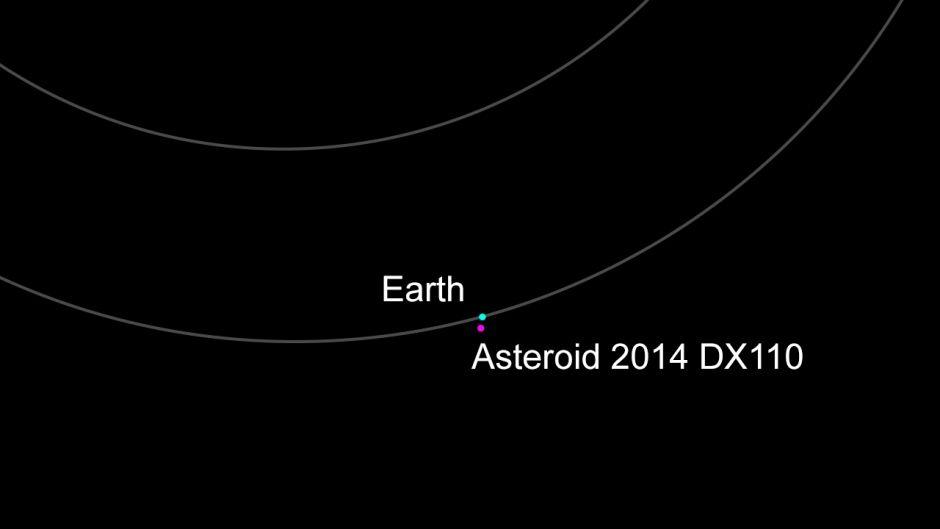Asteroide tem o tamanho de um campo de futebol / Divulgação/Nasa