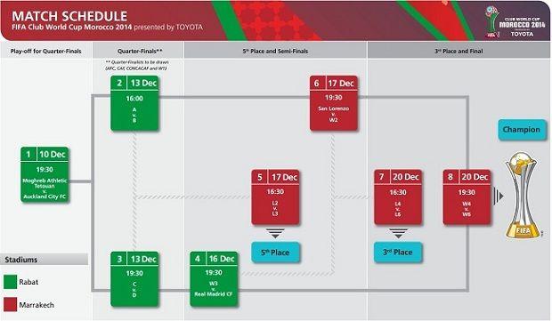Fifa divulga calendário dos jogos do Mundial de Clubes