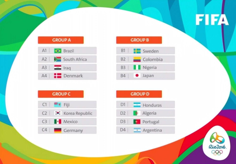 Rio 2016: seleção masculina pega grupo fácil no futebol