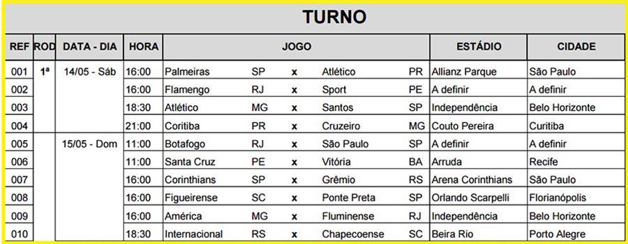 Veja os horários da 1ª rodada do Brasileirão