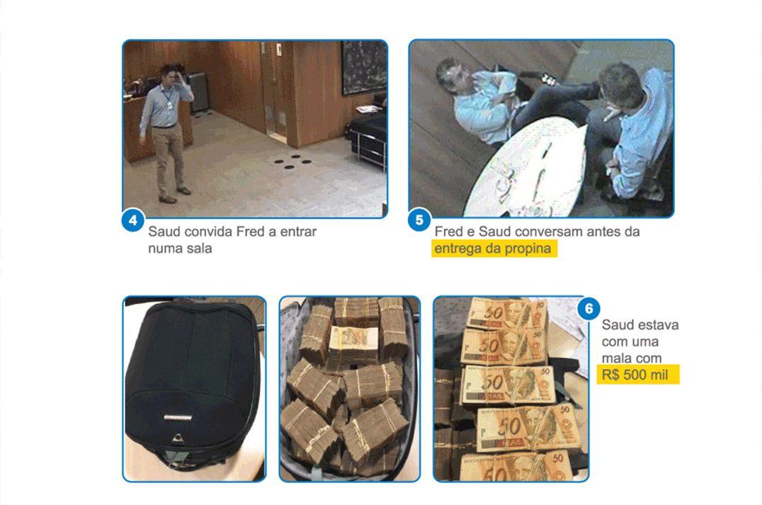 Fotos mostram mala de dinheiro dada a intermediário de Temer