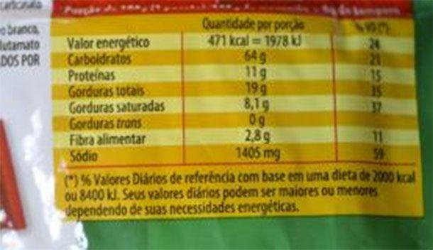 Ministério deve assinar acordo para reduzir açúcar em alimentos