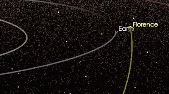 O asteroide Florence passará a sete milhões de quilômetros da Terra / Divulgação/Nasa