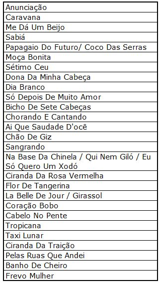 playlist o grande encontro
