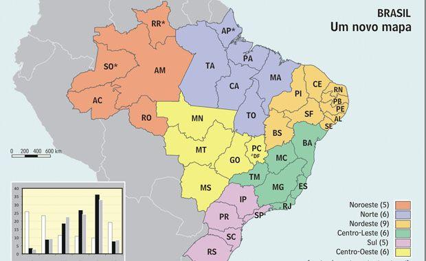 Nova divisão daria ao Brasil 37 Estados e três territórios